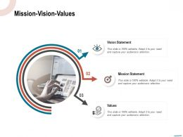Mission Vision Values M1131 Ppt Powerpoint Presentation Styles Graphic Images