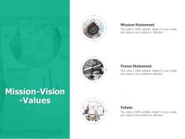 Mission Vision Values Marketing Ppt Powerpoint Presentation Gallery Gridlines