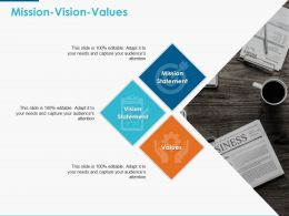 Mission Vision Values Ppt Powerpoint Presentation Icon Rules