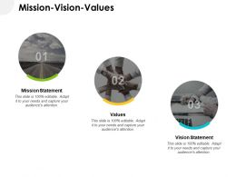 Mission Vision Values Ppt Powerpoint Presentation Professional Clipart