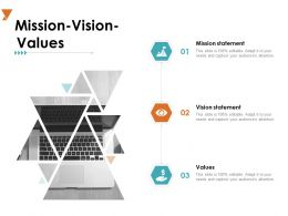 Mission Vision Values Statement A734 Ppt Powerpoint Presentation File Format