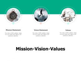 Mission Vision Values Statement I481 Ppt Powerpoint Presentation Portfolio Templates