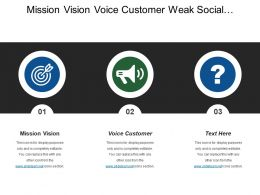 Mission Vision Voice Customer Weak Social Professional Network