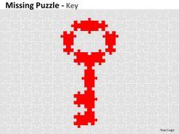 Misssing Puzzle Key