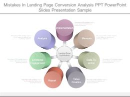 Mistakes In Landing Page Conversion Analysis Ppt Powerpoint Slides Presentation Sample
