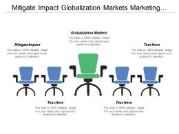 Mitigate Impact Globalization Markets Marketing Customization Site Product