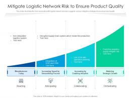 Mitigate Logistic Network Risk To Ensure Product Quality