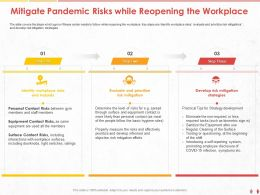 Mitigate Pandemic Risks While Reopening The Workplace M1020 Ppt Powerpoint Presentation File Grid