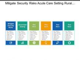 Mitigate Security Risks Acute Care Setting Rural Setting
