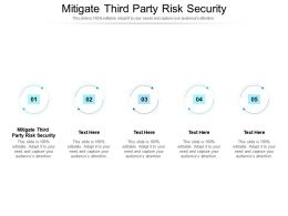Mitigate Third Party Risk Security Ppt Powerpoint Presentation Infographics Cpb