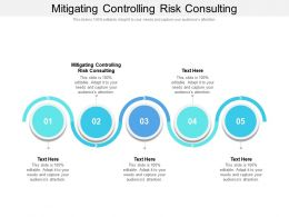 Mitigating Controlling Risk Consulting Ppt Powerpoint Ideas Graphic Images Cpb