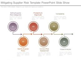 Mitigating Supplier Risk Template Powerpoint Slide Show