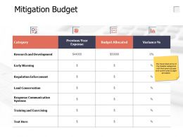 Mitigation Budget Early Warning Ppt Powerpoint Presentation Infographic Template Slide Portrait