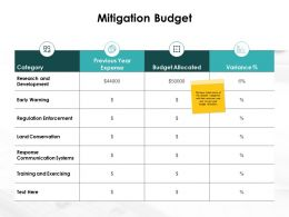 Mitigation Budget Regulation Ppt Powerpoint Presentation Show Deck