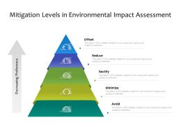 Mitigation Levels In Environmental Impact Assessment
