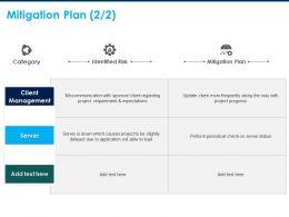Mitigation Plan Client Management Identified Risk Ppt Powerpoint Presentation File Outline