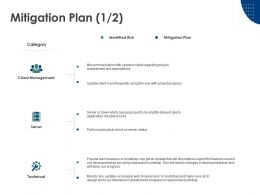 Mitigation Plan Client Management Technical Mitigation Plan Ppt Powerpoint Presentation