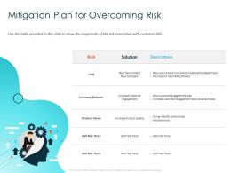 Mitigation Plan For Overcoming Risk Recruitment Ppt Powerpoint Presentation Professional Information