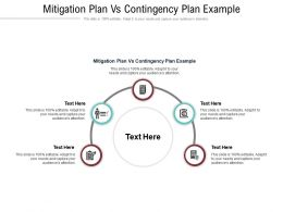 Mitigation Plan Vs Contingency Plan Example Ppt Powerpoint Presentation Professional Layout Ideas Cpb
