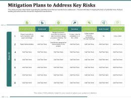 Mitigation Plans To Address Key Risks Cyber Incident Ppt Powerpoint Presentation Slides