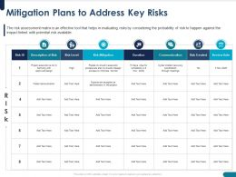 Mitigation Plans To Address Key Risks Level Ppt Powerpoint Presentation Infographics