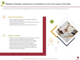 Mitigation Strategies Adopted By Food Retailers To Overcome Supply Chain Risks Management Ppt Microsoft