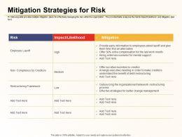 Mitigation Strategies For Risk Employee Layoff Ppt Powerpoint Information