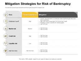 Mitigation Strategies For Risk Of Bankruptcy Employee Layoff Ppt Powerpoint Presentation Guide