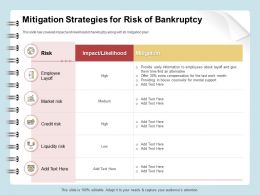 Mitigation Strategies For Risk Of Bankruptcy Layoff Ppt Example File