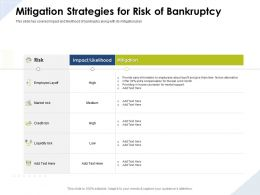 Mitigation Strategies For Risk Of Bankruptcy Liquidity Ppt Powerpoint Presentation Deck