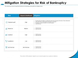 Mitigation Strategies For Risk Of Bankruptcy M1075 Ppt Powerpoint Presentation File Templates