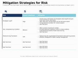Mitigation Strategies For Risk Ppt Powerpoint Presentation Inspiration Vector