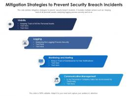 Mitigation Strategies To Prevent Security Breach Incidents