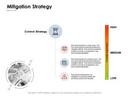 Mitigation Strategy Calender Ppt Powerpoint Presentation Pictures Graphics