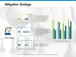 Mitigation Strategy Finance Ppt Powerpoint Presentation Icon Graphics