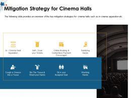 Mitigation Strategy For Cinema Halls Seat Hand Ppt Powerpoint Presentation Icon Ideas