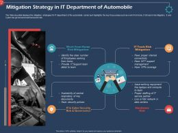 Mitigation Strategy In It Department Of Automobile Security Ppt Layout