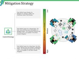 Mitigation Strategy Powerpoint Presentation Examples
