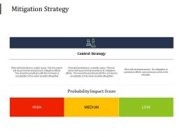 Mitigation Strategy Probability Impact Ppt Powerpoint Presentation Slides Icons