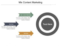 Mix Content Marketing Ppt Powerpoint Presentation Icon Visual Aids Cpb