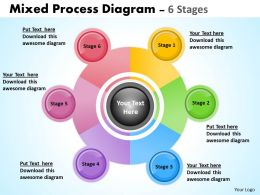 Mixed Business Process Diagram 6 Stages