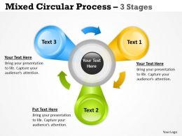 Mixed Circular Process 3 Stages
