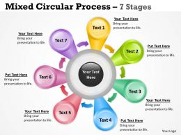 Mixed Circular Process For Sales 7 Stages