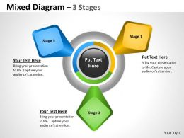 Mixed Diagram 3 Stages
