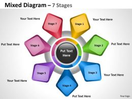 Mixed Diagram 7 Stages For Strategy