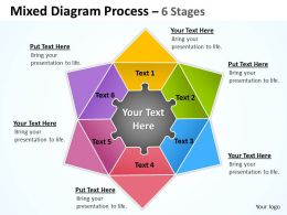 Mixed Diagram Process 6 Stages 6
