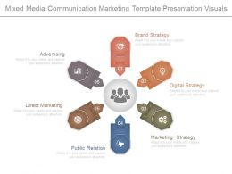 Mixed Media Communication Marketing Template Presentation Visuals