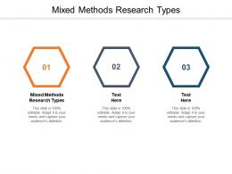 Mixed Methods Research Types Ppt Powerpoint Presentation Model Cpb