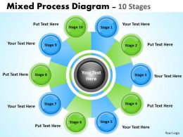 Mixed Process Diagram 10 Stages