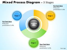 Mixed Process Diagram 3 Stages